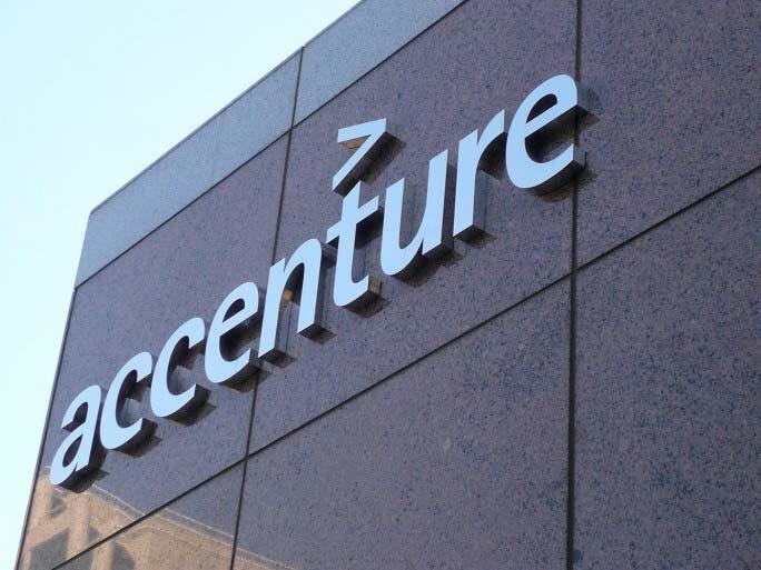 Formación en PRL para la plantilla de Accenture – Equipos & Talento accenture
