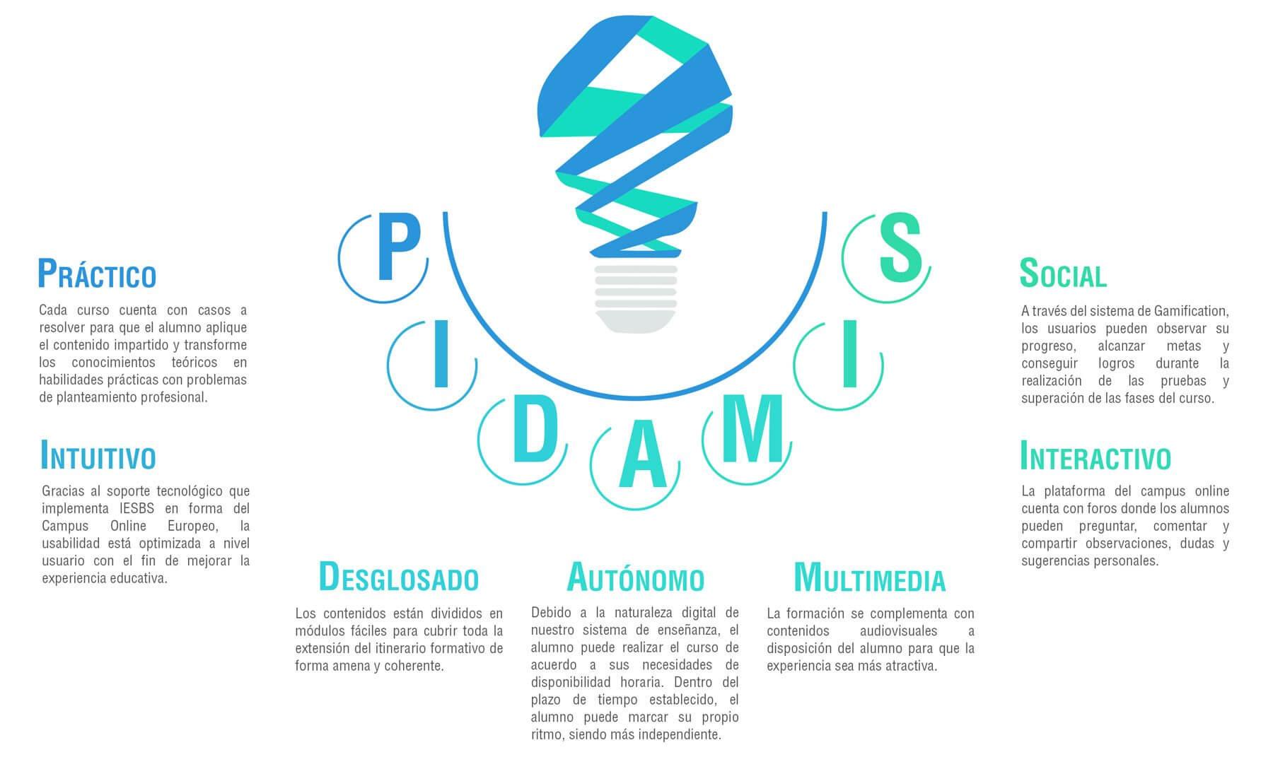 Metodología gestión MÁSTER TÍTULO PROPIO EN DIRECCIÓN Y GESTIÓN DE SERVICIOS DE SALUD bulb peq