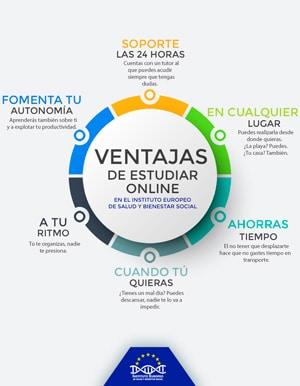 Estudiar online estudiar online 7 razones por las que deberías estudiar online 7OCT
